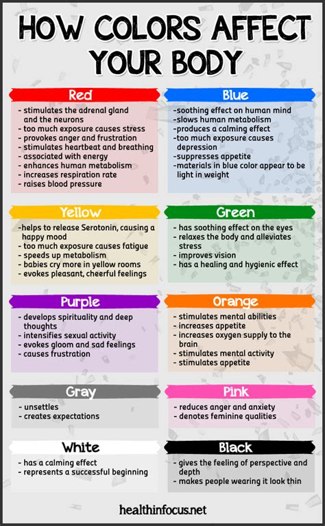 how colors affect mood how colors affect your herbs info
