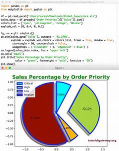 Java Pie Chart With Labels Python Matplotlib Pie Chart