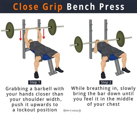 Close Grip Bench Press Proper Form, Benefits, Muscles Worked