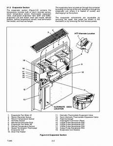 Operation And Service Manual Container Refrigeration Unit