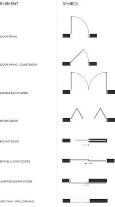Image result for sliding door cad block | archdetail