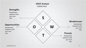 Line Swot Analysis Ppt Diagram  U2013 Slide Ocean
