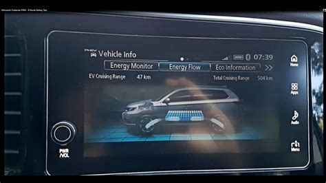 Mitsubishi Outlander Phev Month Battery Test Youtube