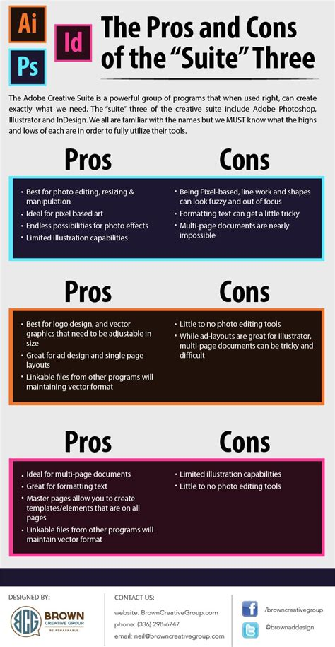 the pros and cons of the quot suite quot three photoshop