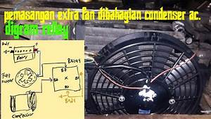 Cara Pemasangan  U0026 Wiring Extra Fan Bahagian Condenser Aircond   Automotif