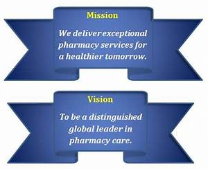 Vision Statement Examples Residency Programs Overview Duke Department Of Pharmacy