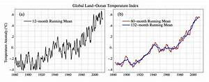 Challenges of global cooling   Tennessee Valley Talks
