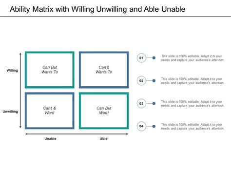 ability matrix   unwilling   unable
