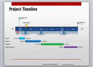 Construction Project Schedule Template Excel Free 8 Project Timeline Tools To Create Visual Project Reports