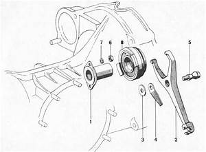 Push Or Pull  Clutch In Vw-- U0026gt 911 Transplant