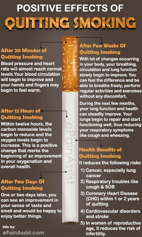 positive effects  quitting smoking