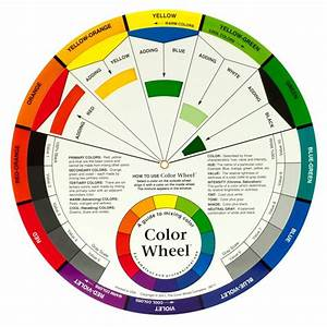 Nice Color Wheel Chart With Permanent Makeup Color Wheel ...
