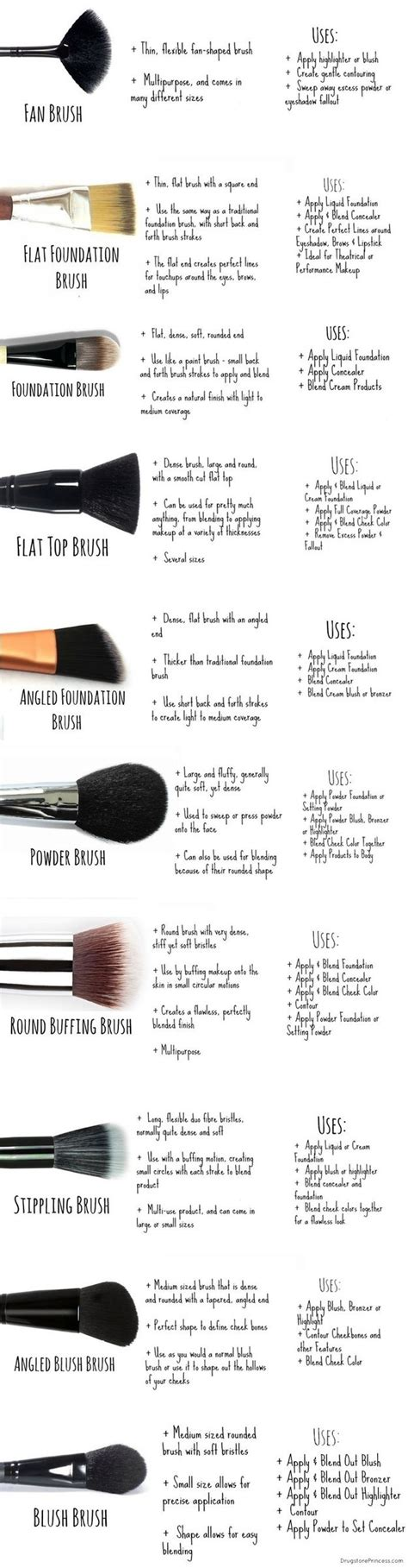Makeup Brushes 101 Detailed Guide On How To Use Your Set