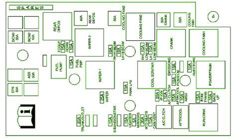 2007 Chevrolet Cobalt Fuse Box Diagram ? Circuit Wiring