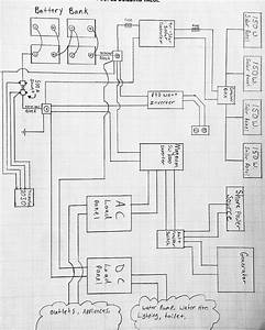 Image Result For Electrical Layout For Bus Conversion