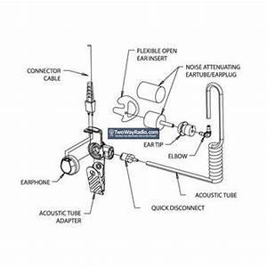 Ear Plug Wiring Diagram