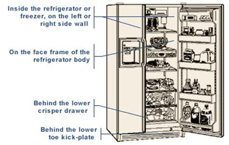 find  model number appliancepartsproscom