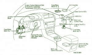 92 Toyotum Camry Fuse Box Diagram by Toyota Fuse Box Diagram Fuse Box Toyota 93 Camry 2200 Diagram