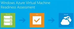 Windows Admin Center  Windows Azure Virtual Machine