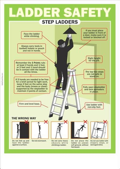 ladder safety posters safety poster shop