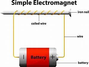 Circuit Diagram Electromagnet