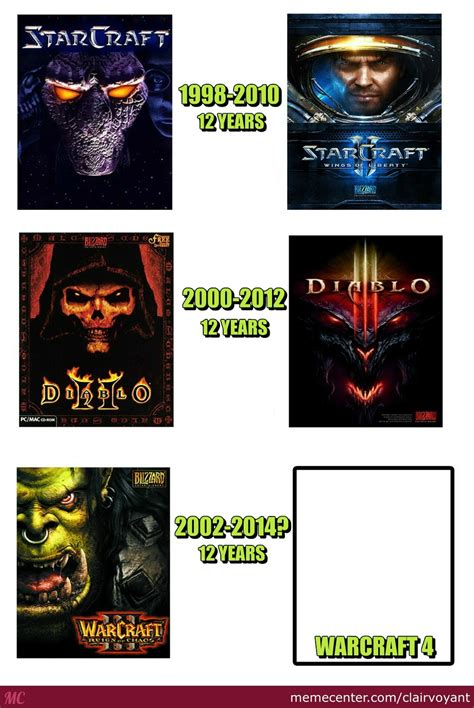 Half Life 3 Confirmed Meme - half life 3 confirmed btw by clairvoyant meme center