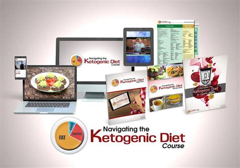 How To Follow A Cyclic Ketogenic Diet - DrJockers.com images