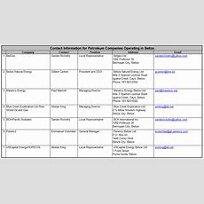 Contact Information For Petroleum Companies Operating In