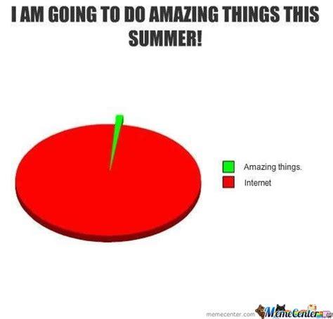 Summer Memes - summer memes tumblr image memes at relatably com