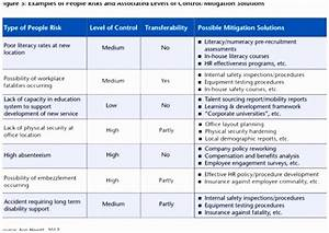 9 sample risk mitigation plan template raeyw templatesz234 With risk and mitigation plan template