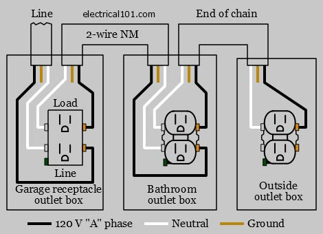 Gfci Line Load Wiring Electrical