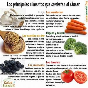 Pequesymamis alimentos contra el cancer for Alimentos que provocan y combaten el