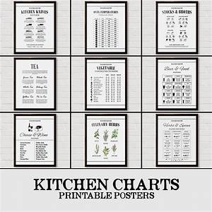 Bison Cuts  Buffalo Poster  Kitchen Diagram  Cooking