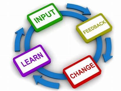 Improvement Process Feedback Change Input Clipart Lean