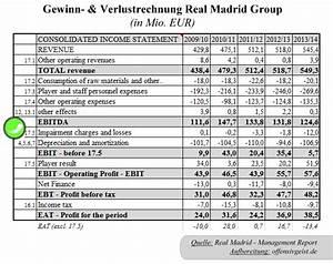 Finanzierungsgewinn Berechnen : finanz analyse real madrid ~ Themetempest.com Abrechnung