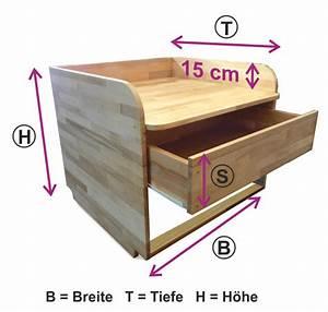 Wickelaufsatz Waschmaschine Selber Bauen : wickelaufsatz r badewanne mit schublade wickelaufsatz ~ Heinz-duthel.com Haus und Dekorationen