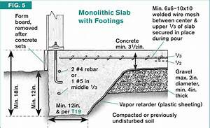 Code Check - monolithic slab | GreenBuildingAdvisor.com
