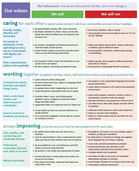 swansea bay university health board  values