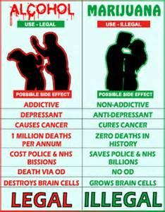 good effects of marijuana legalization