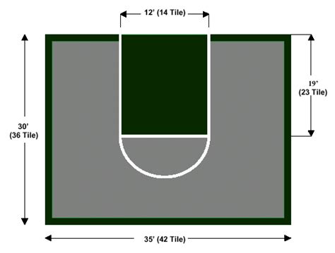 how big is a half size basketball court basketball court diagrams for plays basketball free