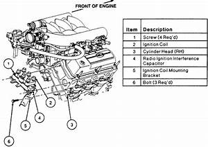 2002 Ford Windstar Starter Replacement