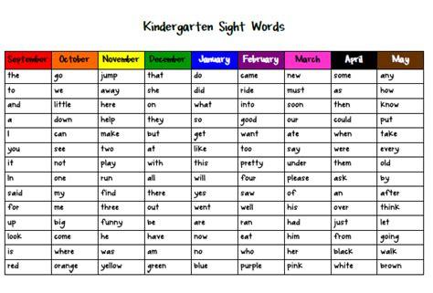 List Of Preschool Sight Words  Precious Kinder Moments Rainbow Sight Words  Kids Sight