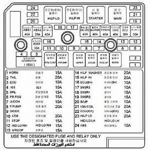 hyundai fuse box hyundai wiring diagram instructions With 2008 hyundai tucson compartment fuse box diagram