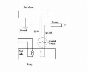 Manual Fan Switch - Kawiforums
