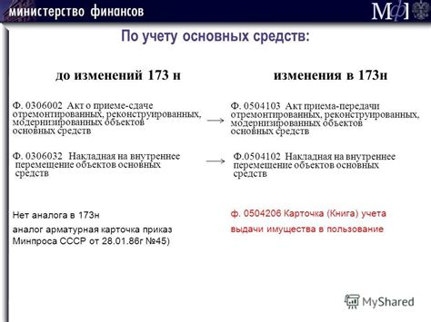 Акт о списании материальных запасов ф 0504230 онлайн
