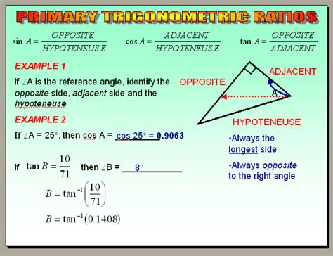 Inverse Trigonometric Ratios Worksheets Cfcpoland