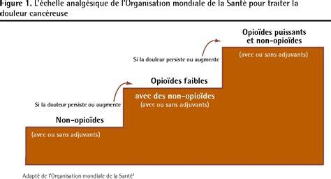 si鑒e de l oms l échelle analgésique de l oms convient toujours the of family physicians of canada