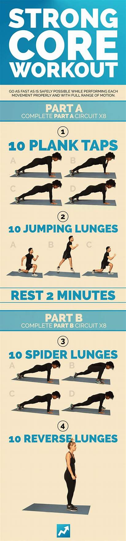 Workouts Workout Buzzfeed Quick Core Equipment Total