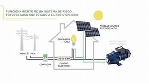 Diagrama Unifilar De Energia Solar