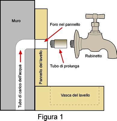 rubinetti fontane rubinetti e rubinetteria varia per fontane da esterno e da